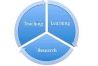 Teaching Learning Research Graphic Logo