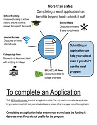 Free & Reduced application information