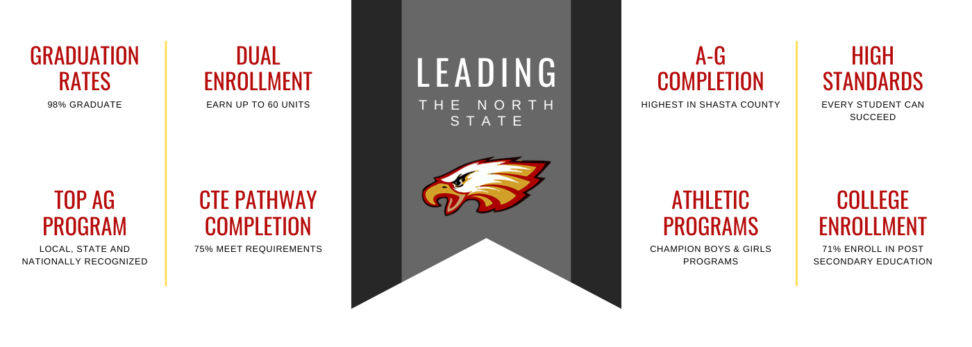 Leading The North State